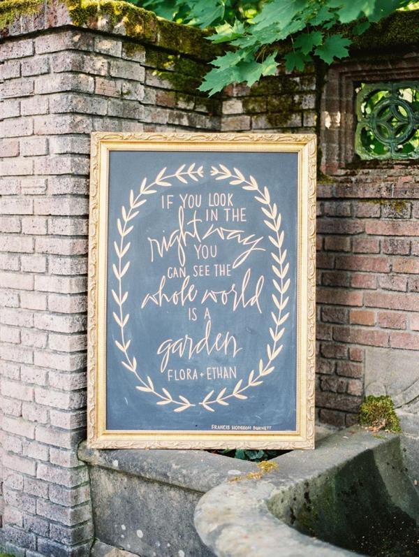 Calligraphed Chalkboard Wedding Sign