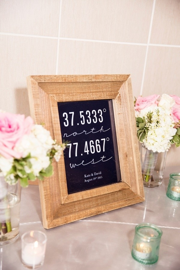 Nautical coordinates wedding sign